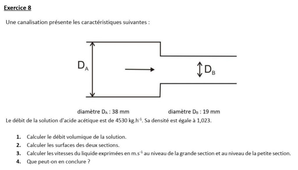 Exercices 8 de la fiche de révision: dynamique des fluides.