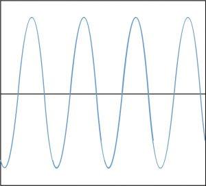 oscillogramme tension sinusoidale 2